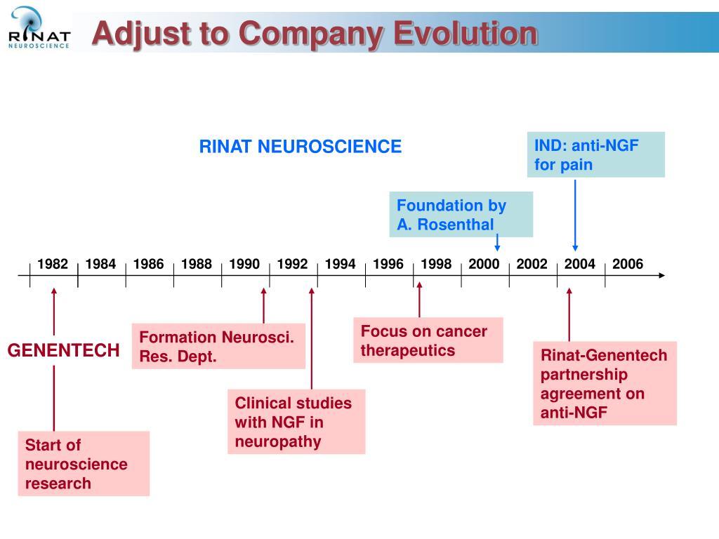 Adjust to Company Evolution