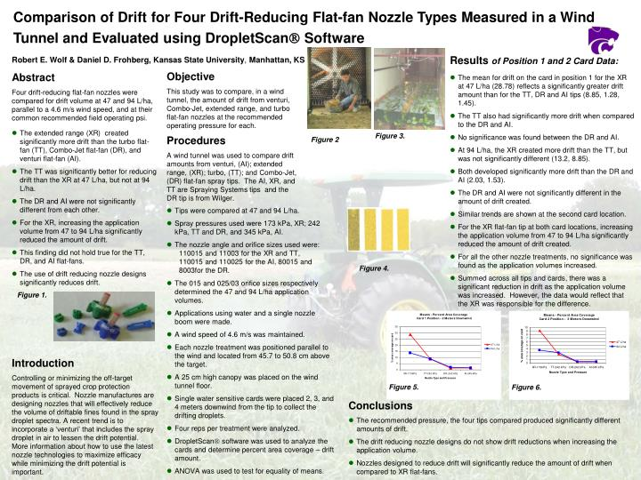 Comparison of Drift for Four Drift-Reducing Flat-fan Nozzle Types Measured in a Wind Tunnel and Eval...
