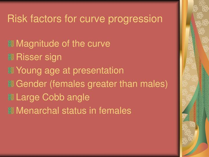 Risk factors for curve progression
