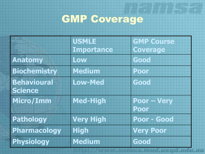 GMP Coverage