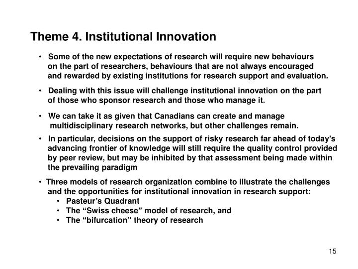 Theme 4. Institutional Innovation