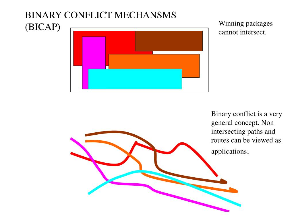 BINARY CONFLICT MECHANSMS (BICAP)