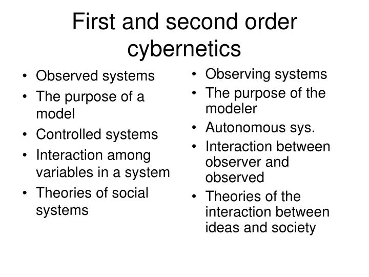 Observed systems