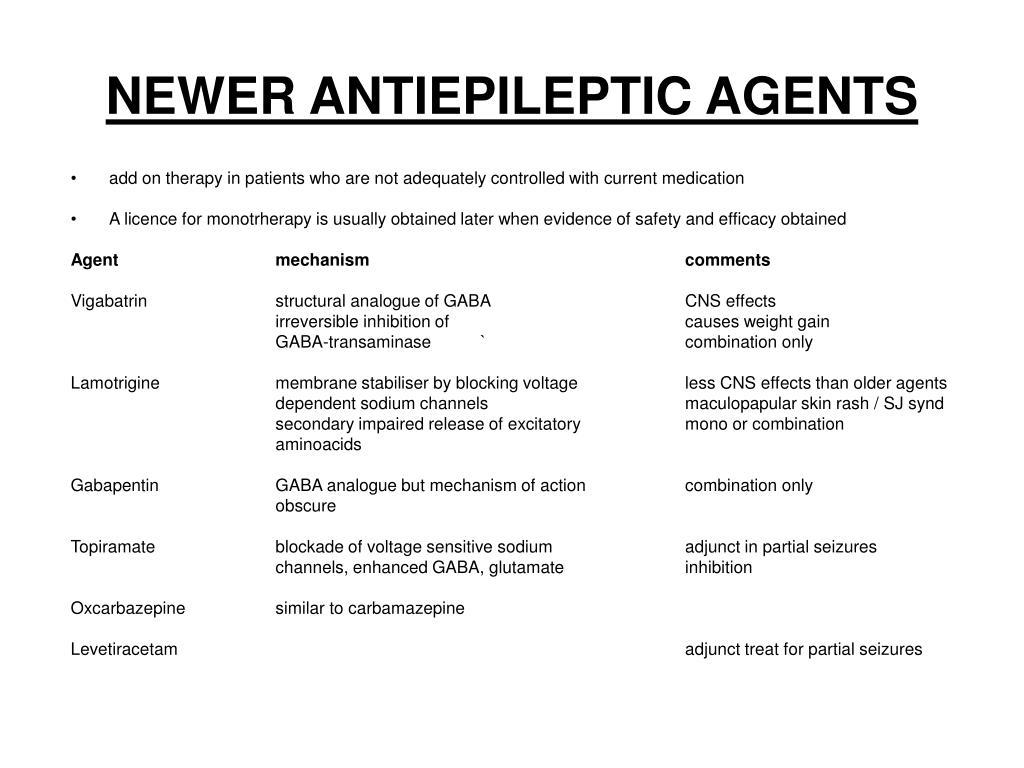 NEWER ANTIEPILEPTIC AGENTS