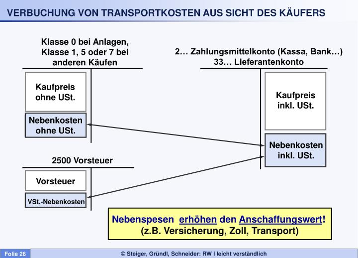 VERBUCHUNG VON TRANSPORTKOSTEN AUS SICHT DES KÄUFERS