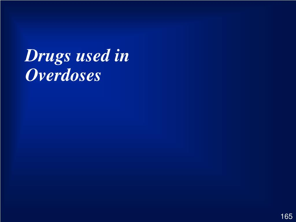 Drugs used in Overdoses