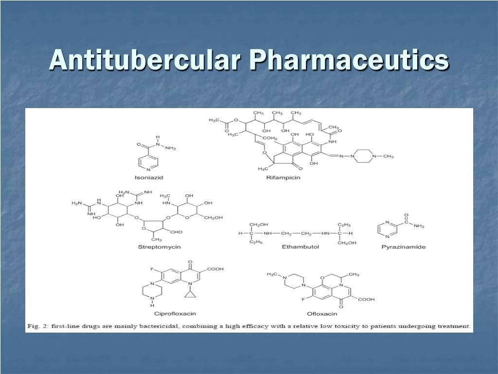 Antitubercular Pharmaceutics