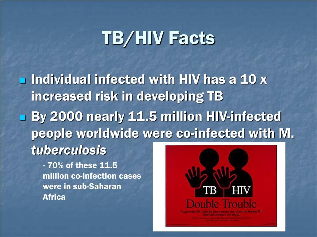TB/HIV Facts