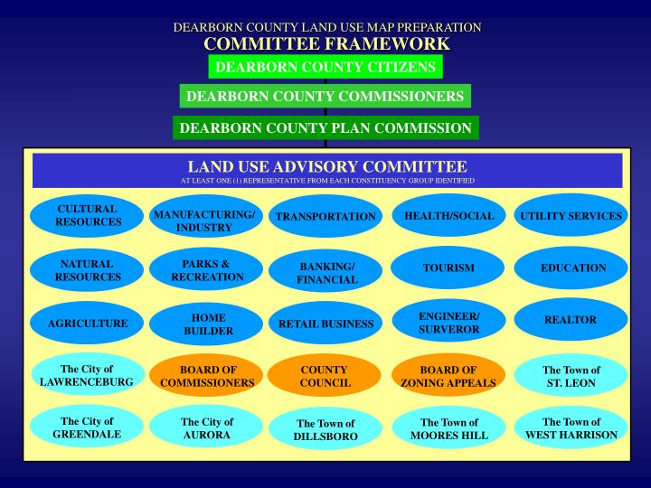 DEARBORN COUNTY LAND USE MAP PREPARATION