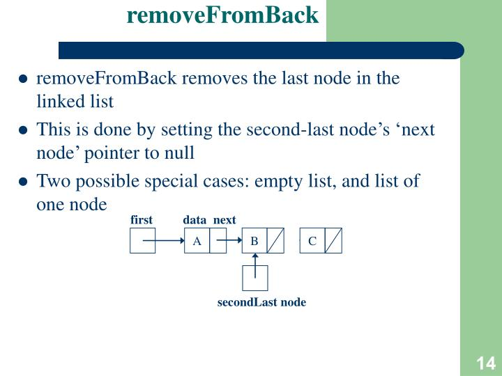 removeFromBack