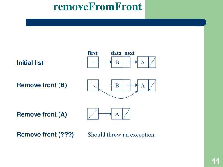 removeFromFront