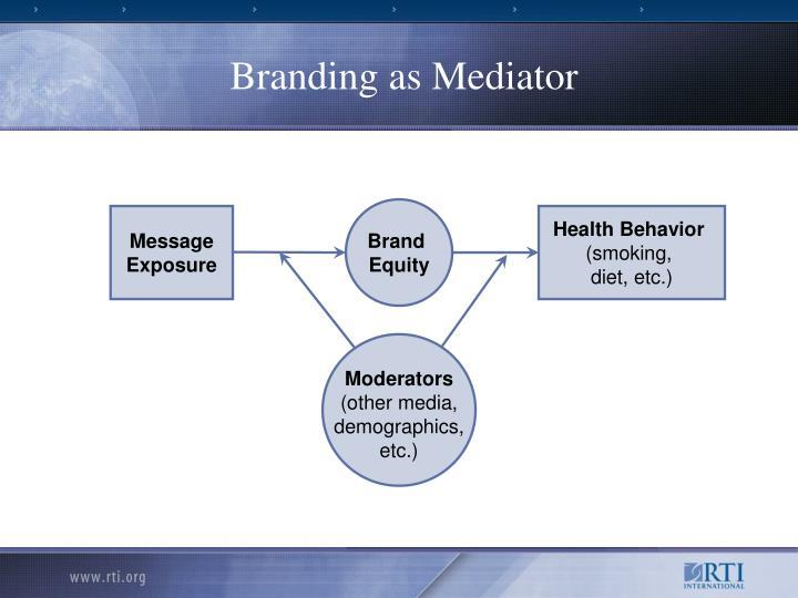 Branding as Mediator