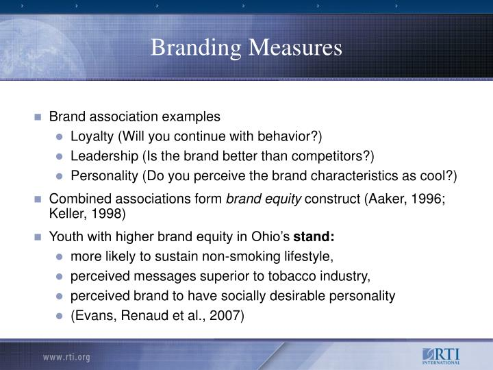 Branding Measures