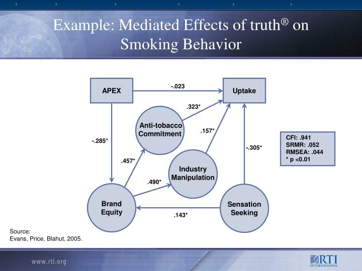 Example: Mediated Effects of truth