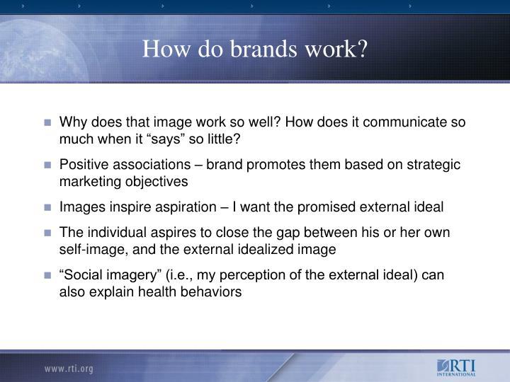 How do brands work?