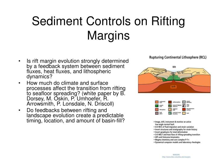 Sediment Controls on Rifting Margins
