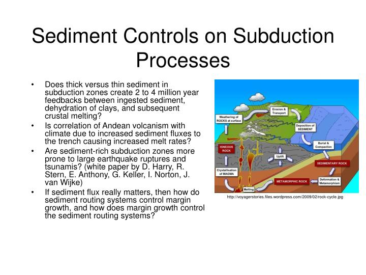 Sediment Controls on Subduction Processes