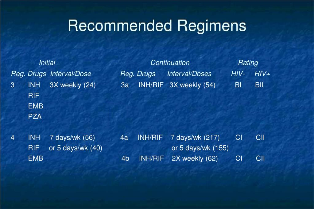 Recommended Regimens