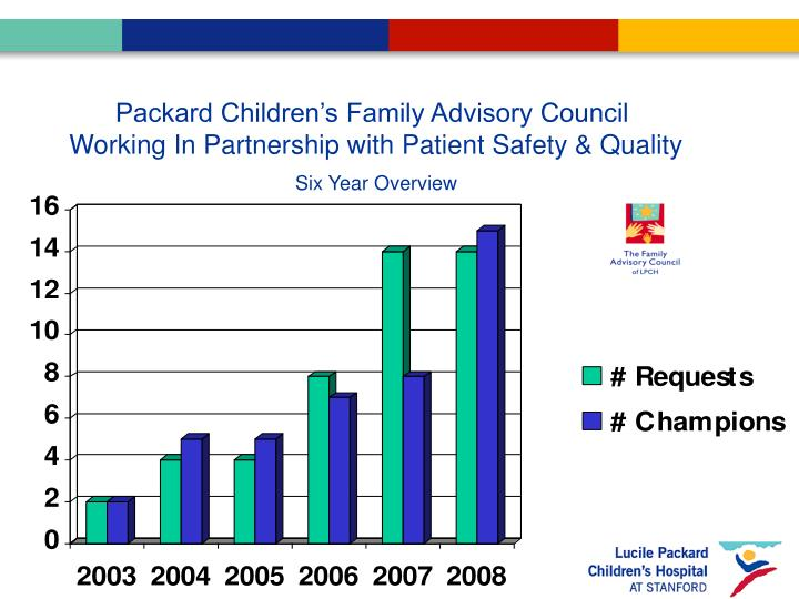 Packard Children's Family Advisory Council