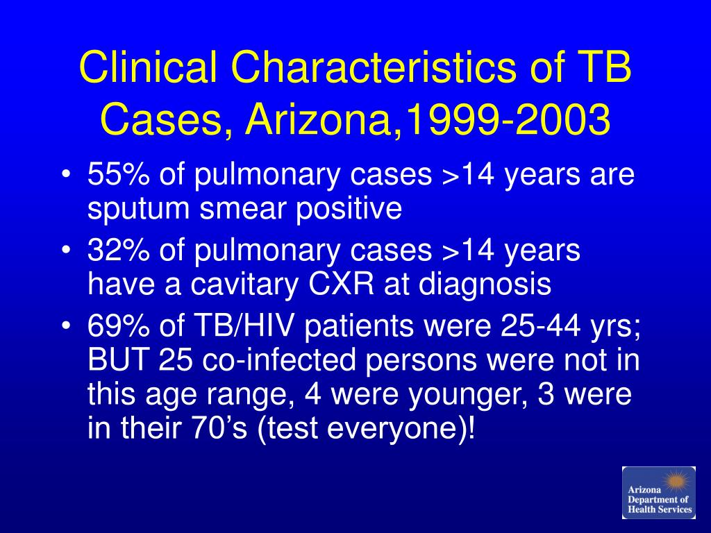 Clinical Characteristics of TB Cases, Arizona,1999-2003