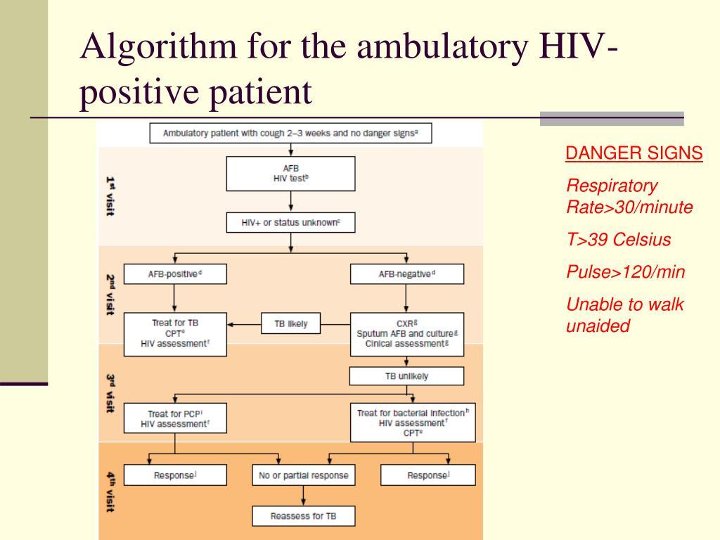 Algorithm for the ambulatory HIV-positive patient
