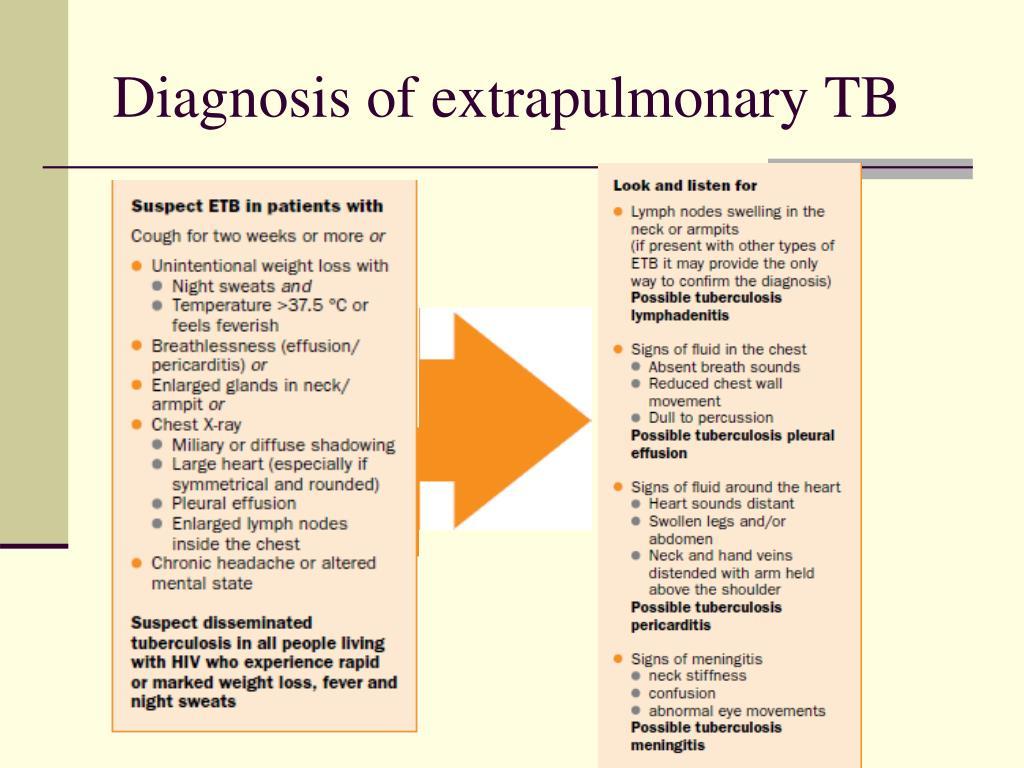Diagnosis of extrapulmonary TB