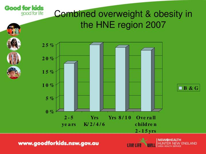 Combined overweight & obesity in the HNE region 2007