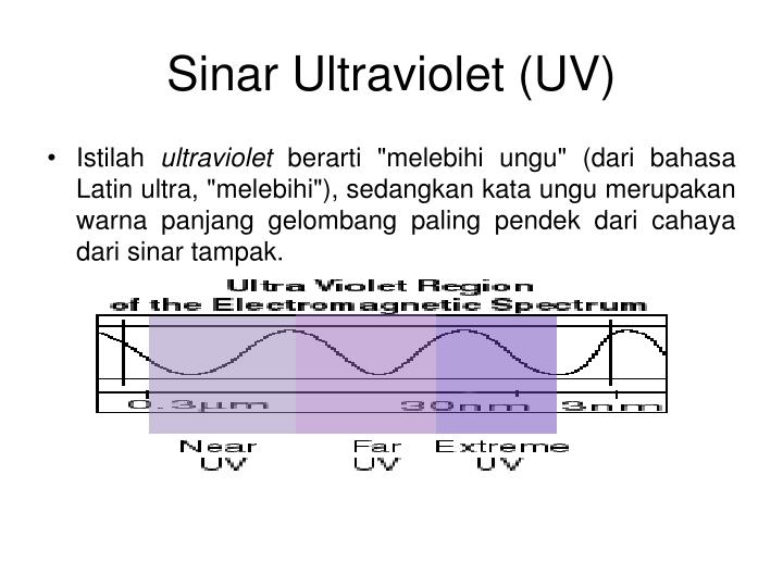 Sinar Ultraviolet (UV)
