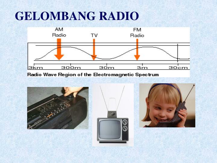 GELOMBANG RADIO