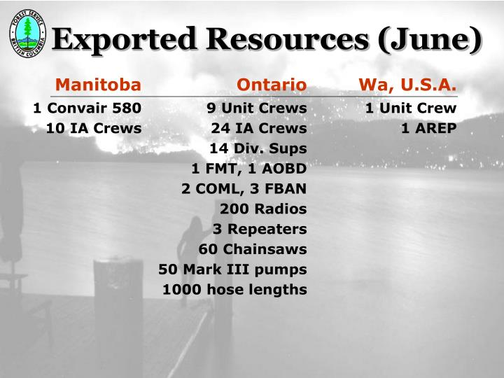 Exported Resources (June)