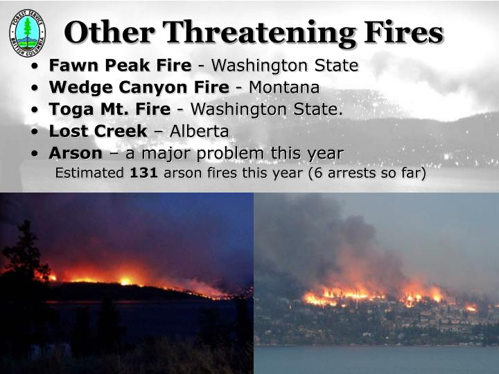Other Threatening Fires