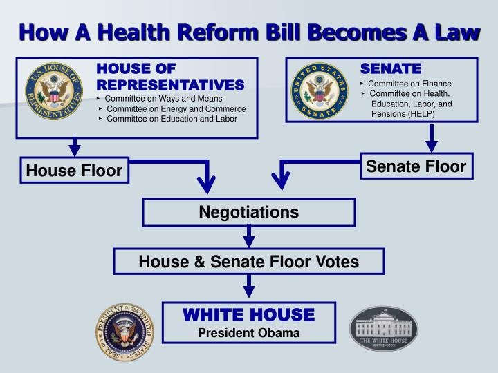 How A Health Reform Bill Becomes A Law