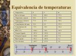 equivalencia de temperaturas