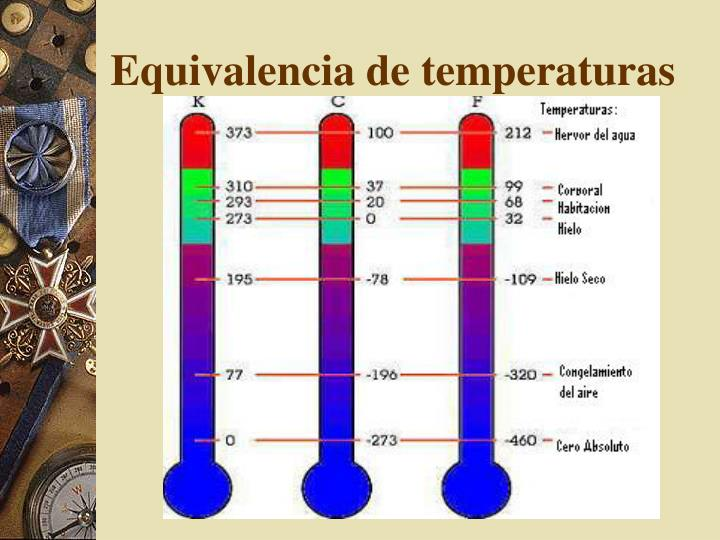 Equivalencia de temperaturas