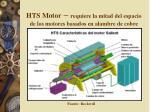 hts motor requiere la mitad del espacio de los motores basados en alambre de cobre