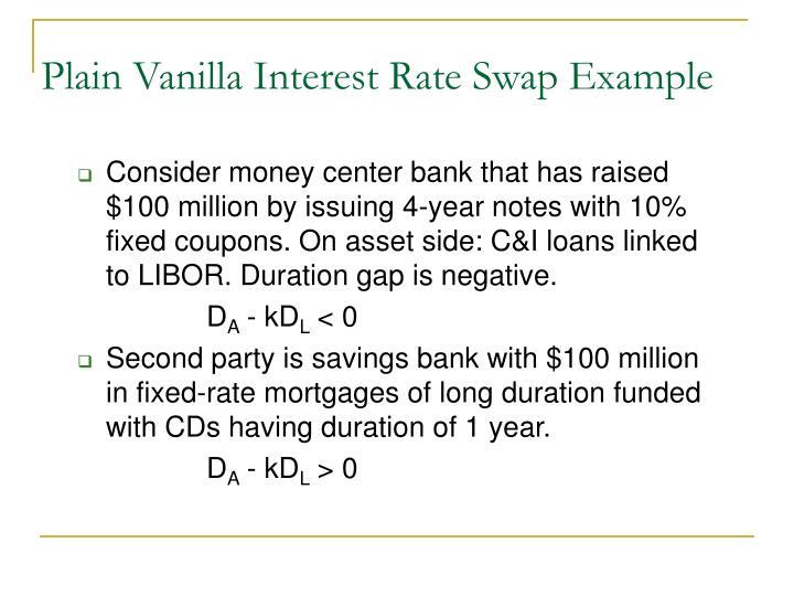 Plain Vanilla Interest Rate Swap Example