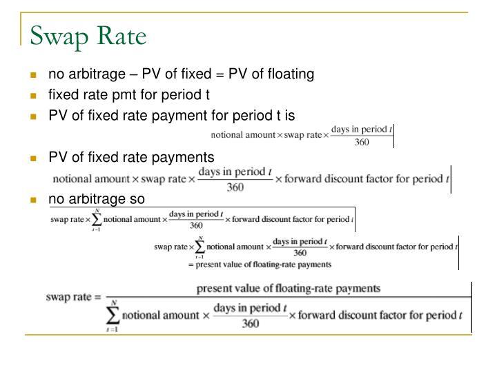 Swap Rate