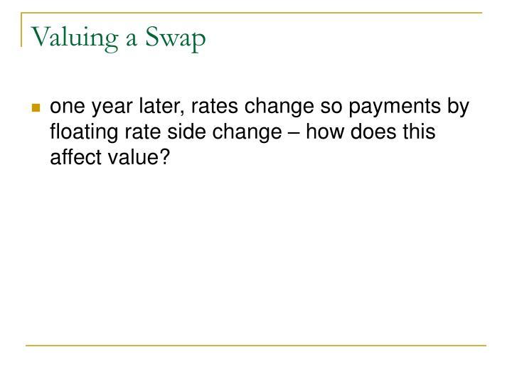 Valuing a Swap