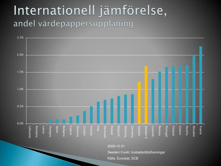 Internationell jämförelse,