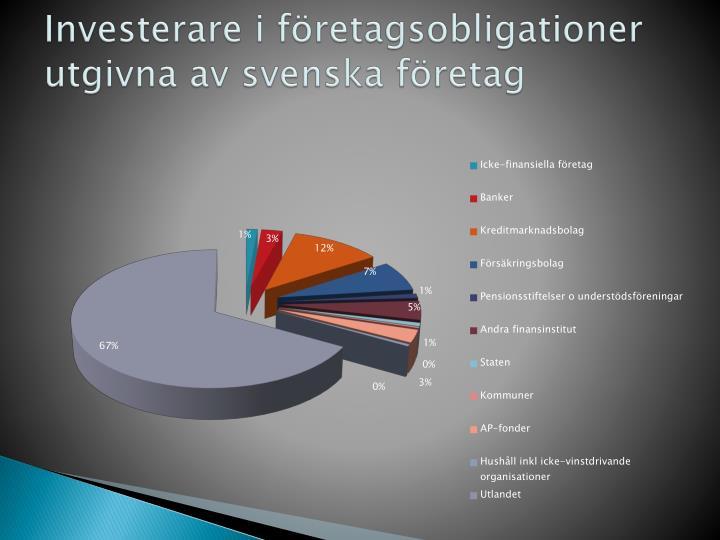 Investerare i företagsobligationer utgivna av svenska företag