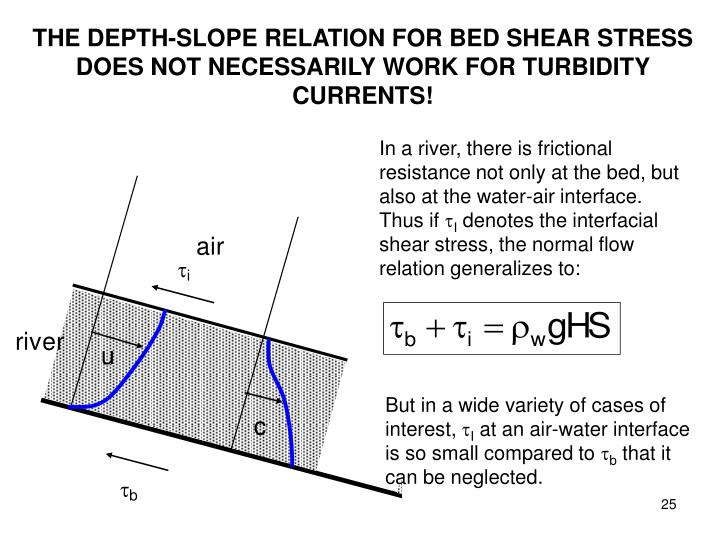 THE DEPTH-SLOPE RELATION FOR BED SHEAR STRESS DOES NOT NECESSARILY WORK FOR TURBIDITY CURRENTS!