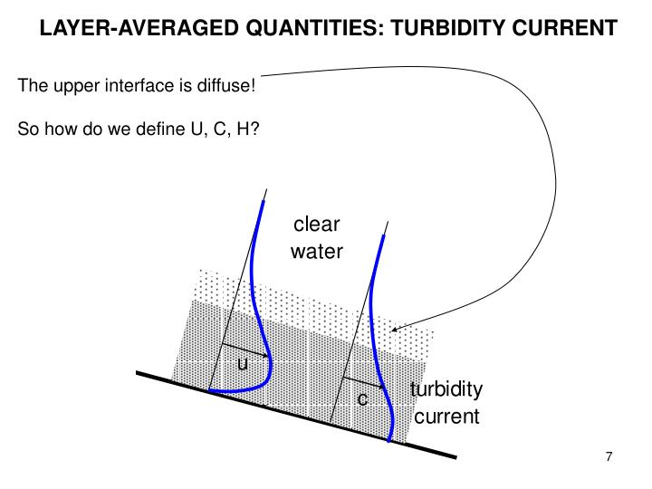 LAYER-AVERAGED QUANTITIES: TURBIDITY CURRENT
