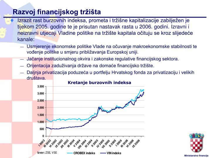 Izrazit rast burzovnih indeksa, prometa i tržišne kapitalizacije zabilježen je tijekom 2005. godine te je prisutan nastavak rasta u 2006. godini. Izravni i neizravni utjecaji Vladine politike na tržište kapitala očituju se kroz slijedeće kanale: