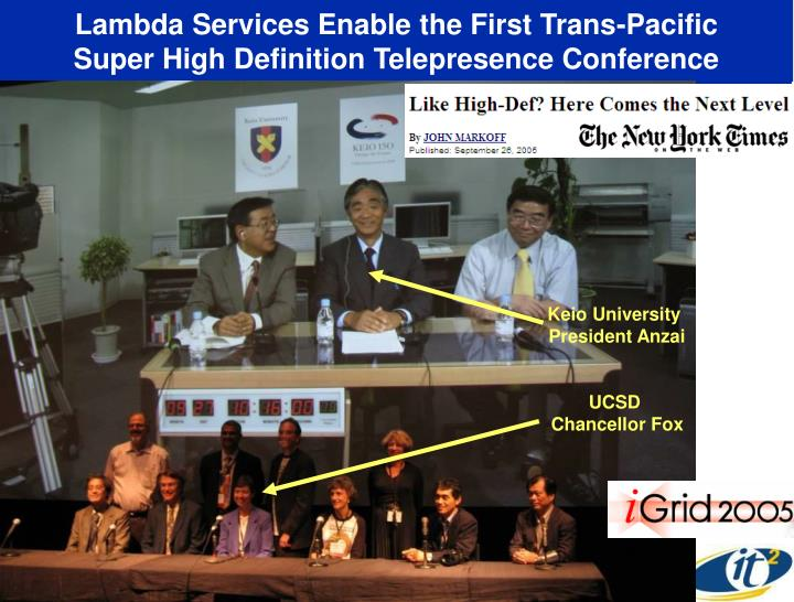Lambda Services Enable the First Trans-Pacific