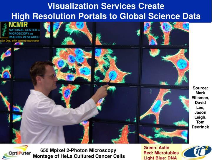 Visualization Services Create