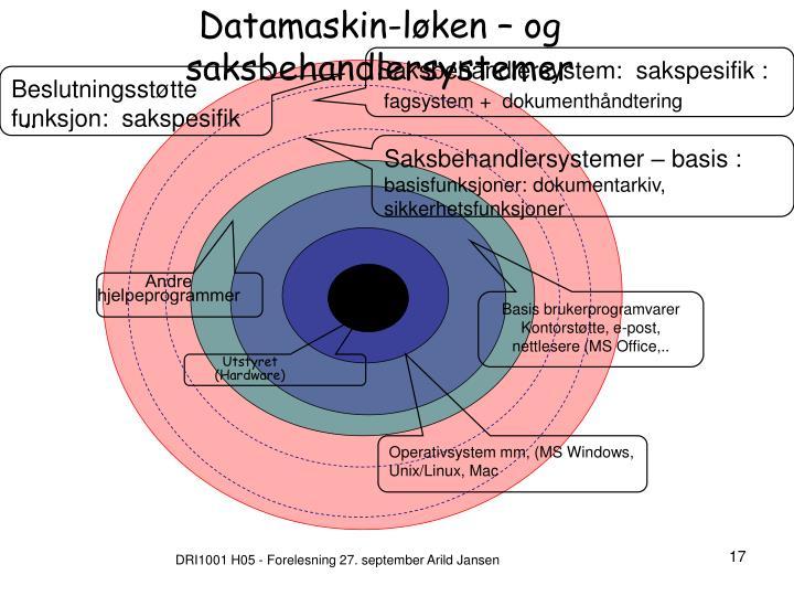 Datamaskin-løken – og saksbehandlersystemer