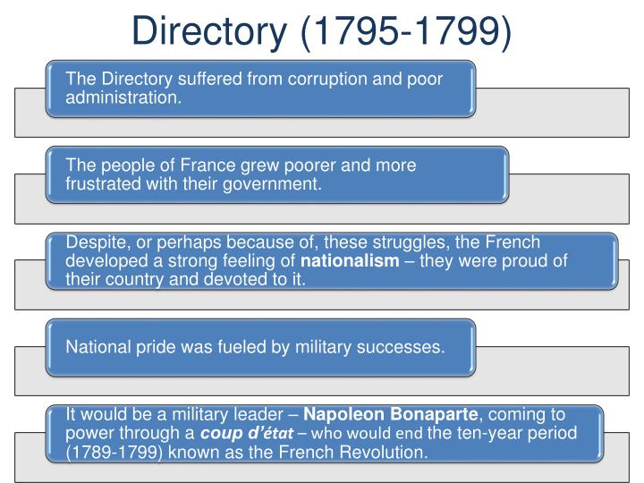 Directory (1795-1799)