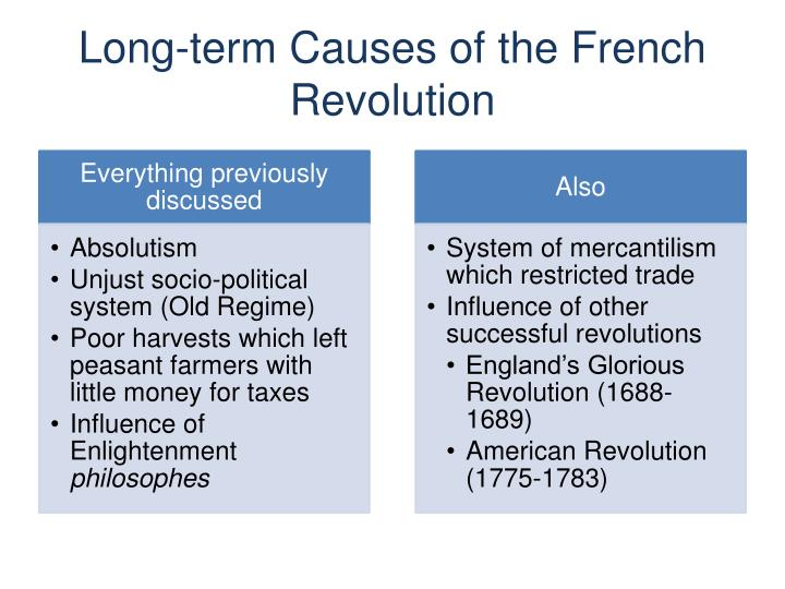 Long-term Causes of the French Revolution