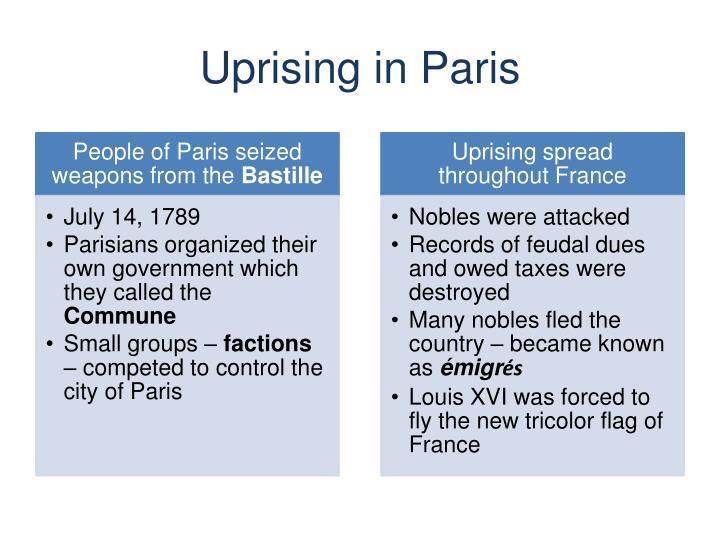 Uprising in Paris