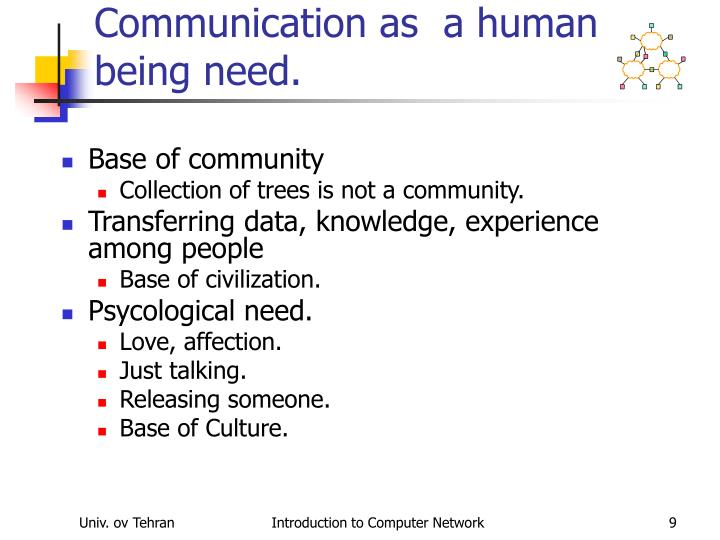 Communication as  a human being need.